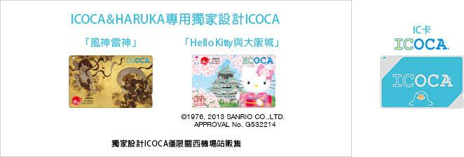Characteristics of ICOCA